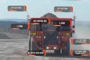 Hitachi dumptrucks Autonomous Haulage Solution - AHS
